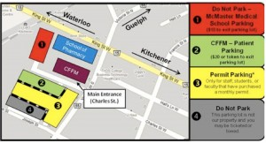 IHB Map